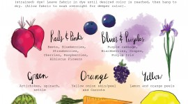 Natural Dyes Wallpaper For IPhone