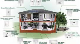 Smart House Wallpaper HQ