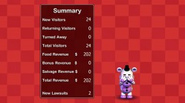 Freddy Fazbear's Pizzeria Simulator Image#8