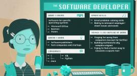 Programming Desktop Wallpaper Free