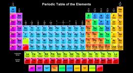 Periodic Table Desktop Wallpaper For PC