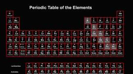 Periodic Table Wallpaper