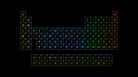 Periodic Table Wallpaper Download Free