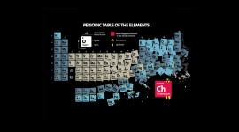 Periodic Table Wallpaper For PC