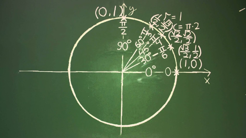 Trigonometry wallpapers HD