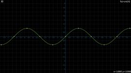 Trigonometry Wallpaper High Definition